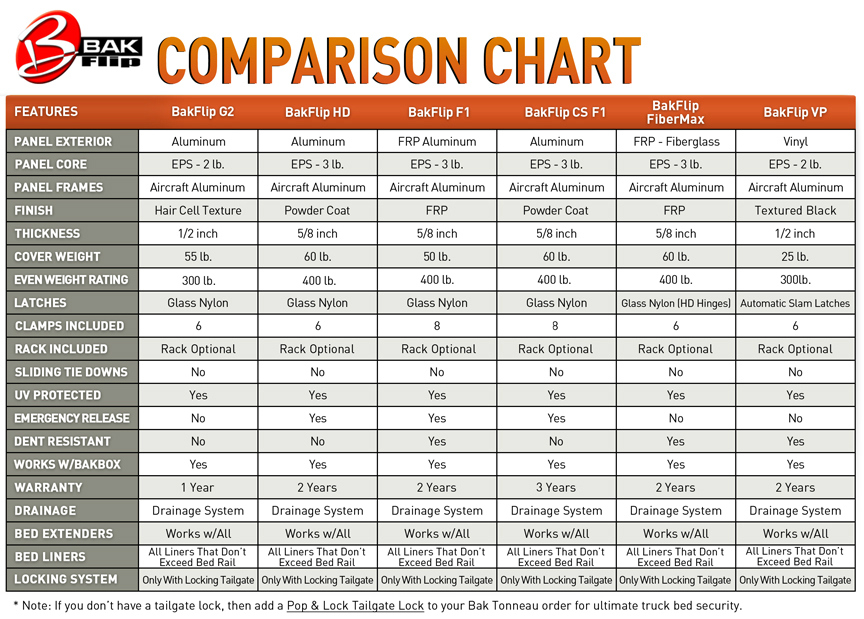 Tire comparison chart jeep wrangler model comparison for Window brand comparison