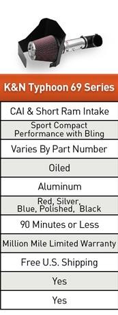 K&N Comparison Chart