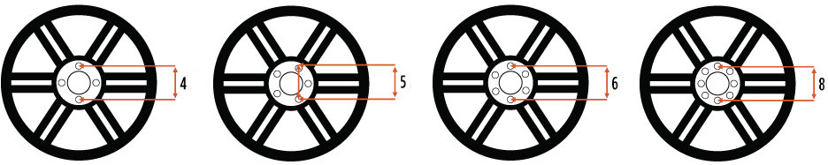 Wheel Bolt Pattern Guide Bolt Pattern Conversion Chart