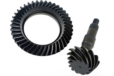 auburn ring and pinion