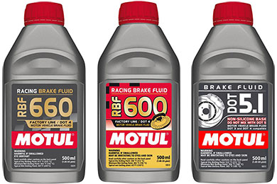 Audi A4 Motul Brake Fluid