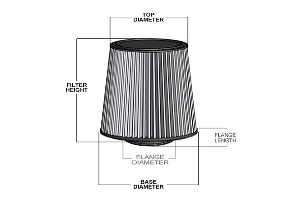 afe filter HD pro S diagram