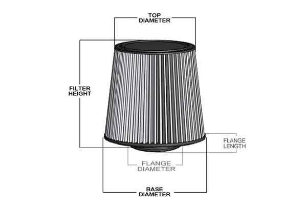 afe filter HD pro S diagram