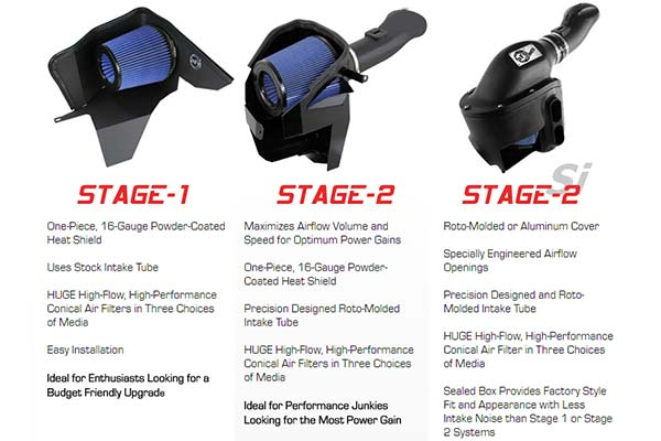 available afe magnum intake stages