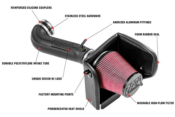Flowmaster Cold Air Intakes