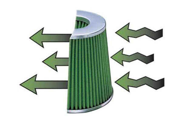 greenfilter air flow