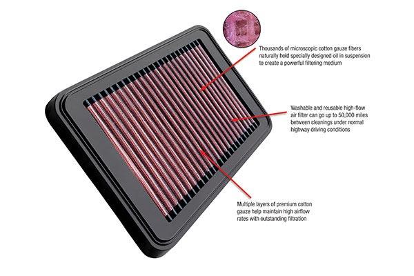 kn airfilter detail
