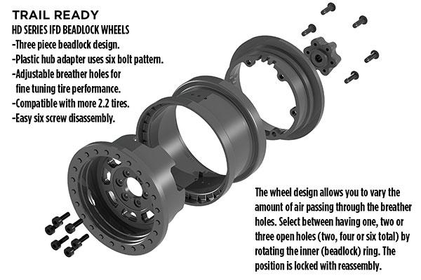 poison spyder axial wraith rtr beadlock wheels