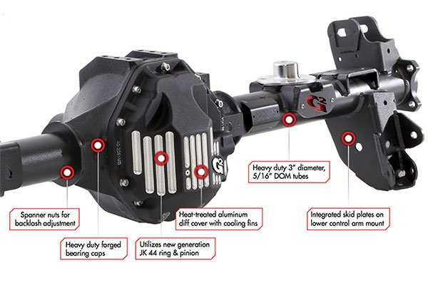 g2 axle assembly features