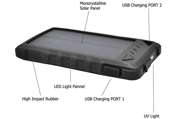 pod solar fusion power bank chart