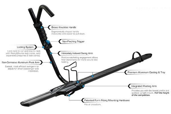 rockymounts brassknuckles roof bike rack details
