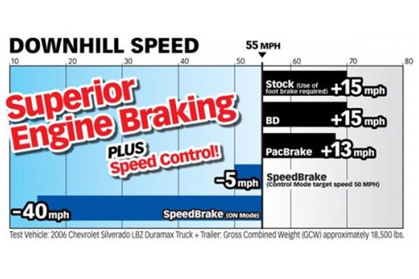 banks speedbrake chart