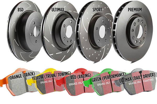 ebc brake kit comparison showing all available pads and rotors