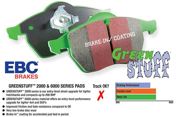 ebc brake kits green stuff brake pads diagram