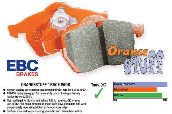 ebc brake kits orange stuff brake pads diagram