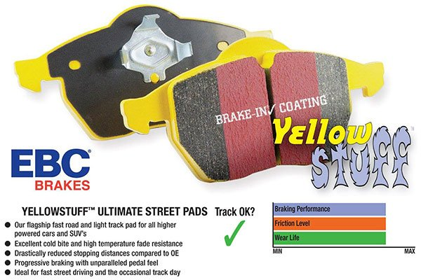 ebc brake kits yellow stuff brake pads diagram