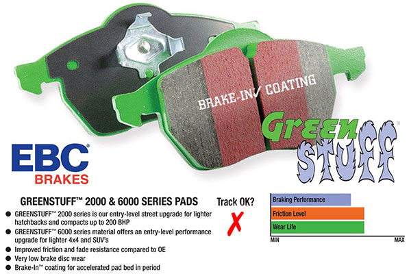 ebc-green-stuff-brake-pads-diagram
