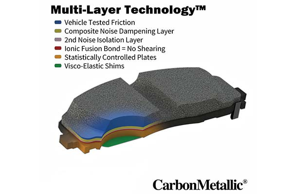 pfc-carbon-metallic-brake-pads-multi-layer-technology