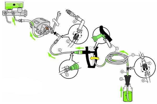 phoenix systems v 5 diy reverse brake bleeder reverse bleeding