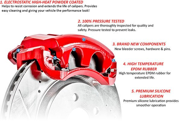power stop z23 brake kit caliper detail