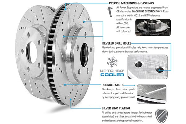 powerstop evolution brake rotors features
