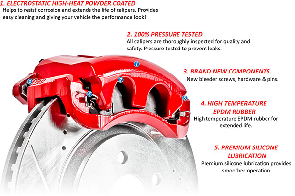 powerstop zseries caliper detail
