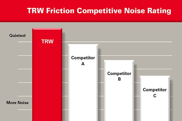 trw-premium-brake-pads-friction-noise