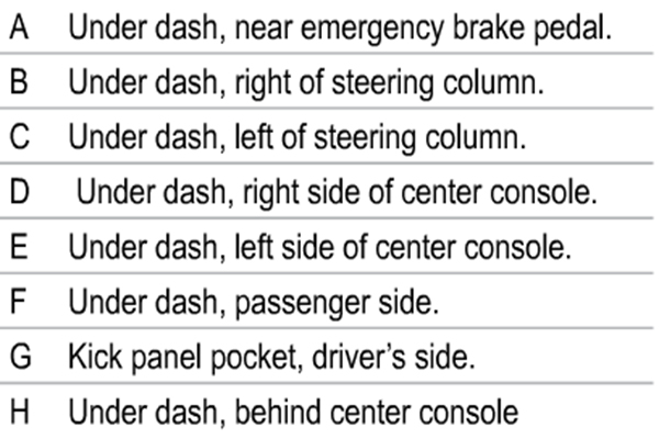 westin brake controller wiring harness wiring locations chart