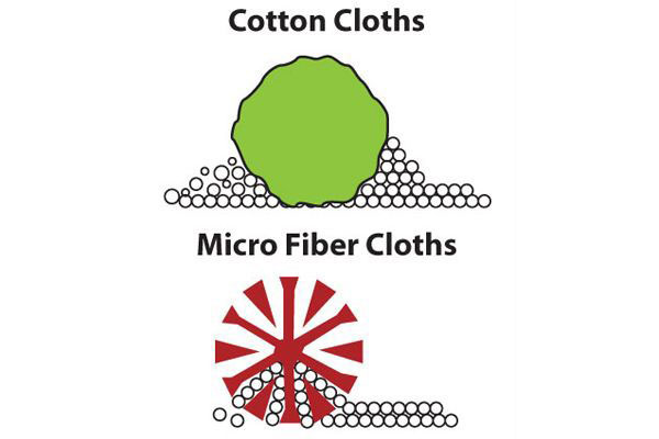 griots cotton vs microfiber