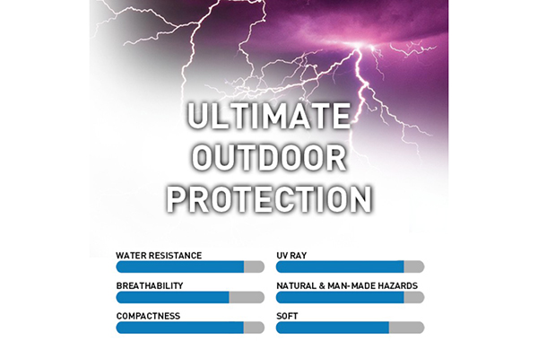 coverking stormproof car cover stormproof graph