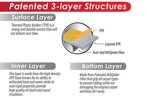 3d-maxpider-kagu-cargo-liner-three-layer-structure