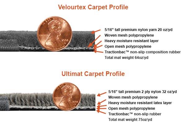 lloyd mats logo cargo liners carpet profile