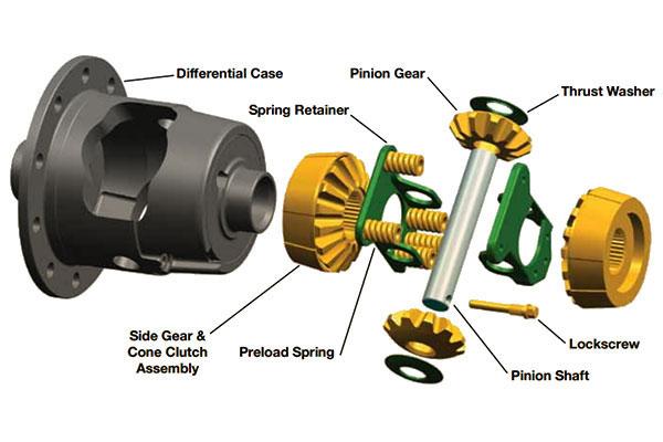 auburn hp series limited diagram
