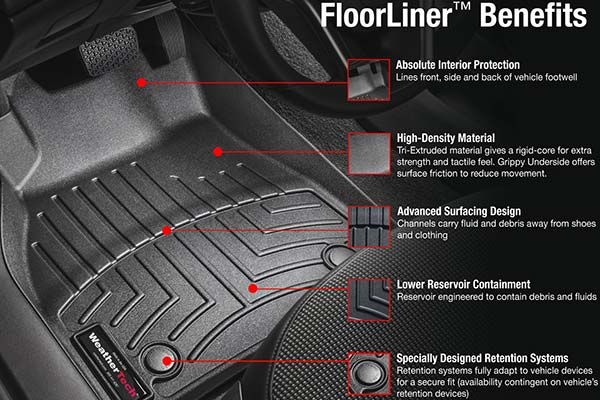 weathertech floor liner benefits