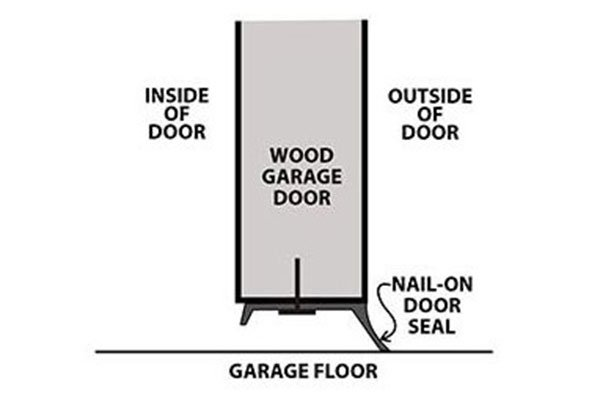 Nail On Door Seal  Diagram