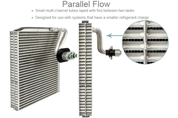 Four Seasons Evaporato Parallel Flow Features