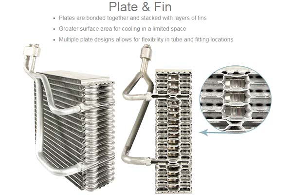 Four Seasons Evaporator Plate and Fin Design Features