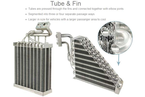 Four Seasons Evaporator Tube and Fin Design Features