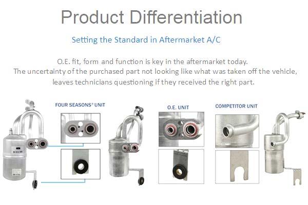 A//C Refrigerant Hose-Filter Drier 4 Seasons 83365