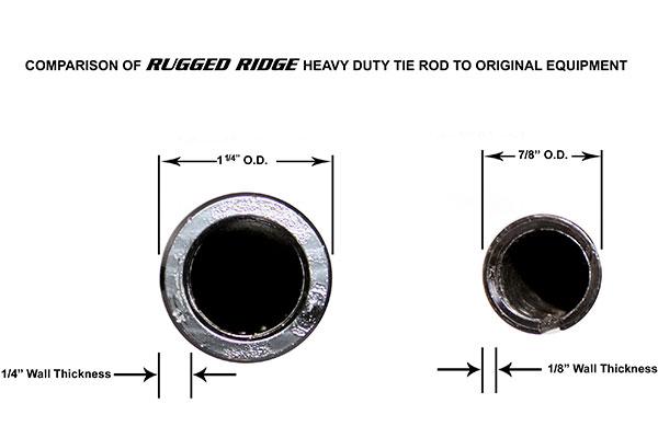 rugged ridge heavy duty steering kits related 3