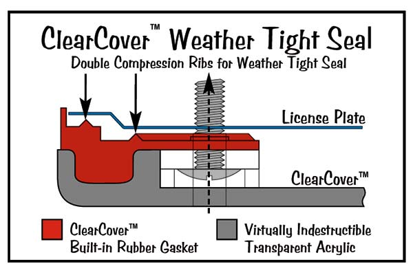 weathertech-clearcover-license-plate-frame-chart