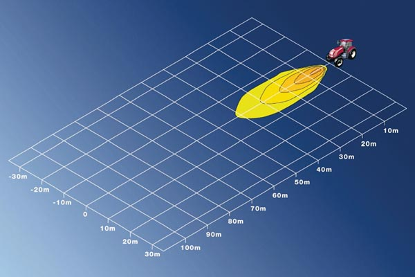 hella micro 70 wavelength