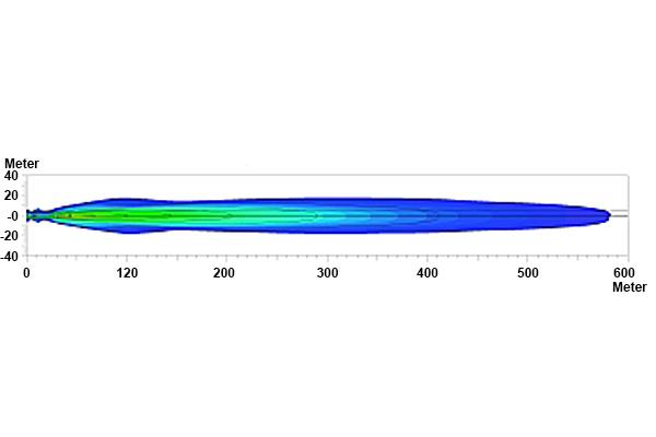 hella rallye 4000 compact led light beam pattern