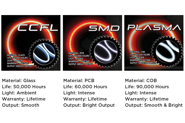 oracle headlight halo kits lighting types