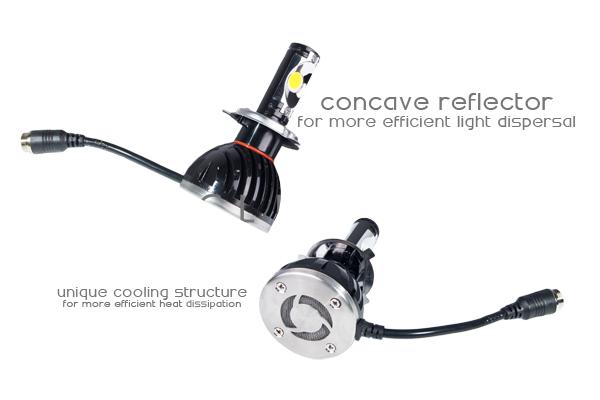 oracle premium led headlight bulb conversion kits features