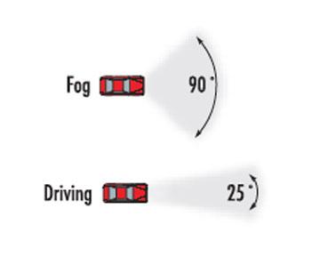 piaa 2100 driving range