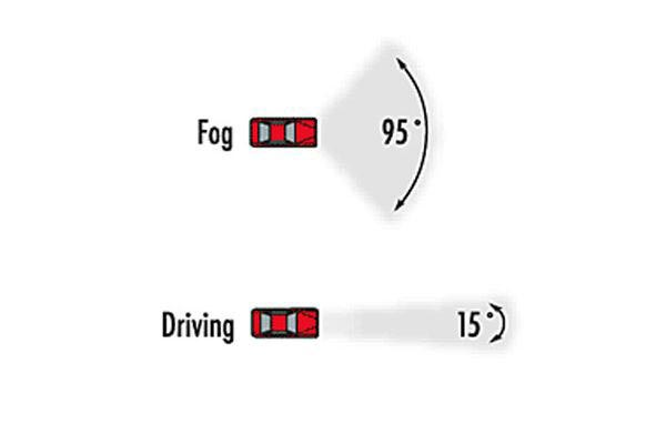piaa 510 driving range