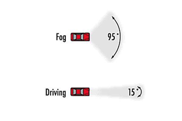 piaa 520 driving range