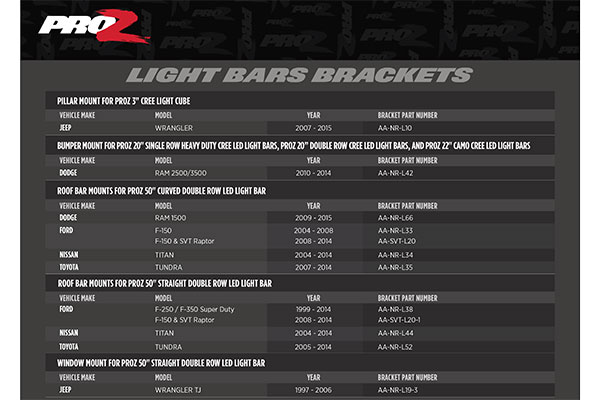 proz light bar chart 2 11004