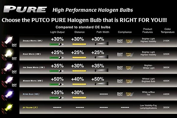 Halogen Headlight Bulbs Putco Pure Halogen Headlight
